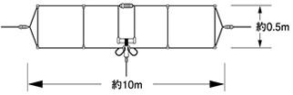 ダイアモンドアンテナ・第一電波工業